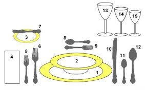 how to set a table with silverware queeniebee silverware
