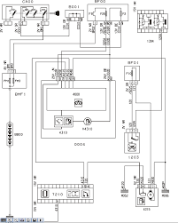 diagrams 12501674 peugeot partner wiring diagram u2013 peugeot expert