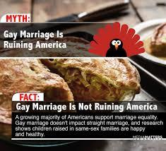 thanksgiving survival guide media matters take