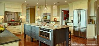 Kitchen 2017 Trends by New Kitchen Appliance Color Trends
