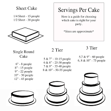wedding cake order form custom wedding cakes birthday cakes and desserts great flavors