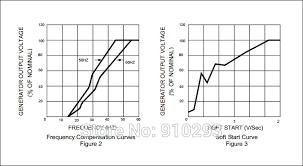 avr sx460 for generator in voltage regulators stabilizers from