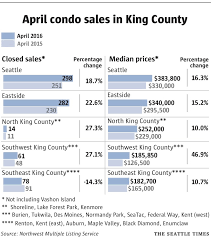 home prices charge ahead driving some buyers farther afield the