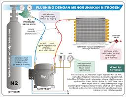 wiring diagram for thermostat to furnace u2013 the wiring diagram