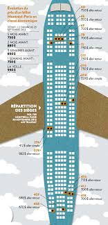 siege avion air billets d avion pas de hasard dans la variation des prix