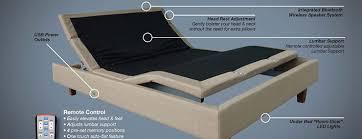 Mantua Adjustable Bed Mantua Adjustable Bases Burlington Bedrooms