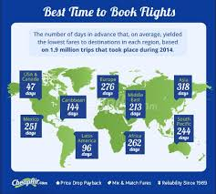best 25 buy flight tickets ideas on buying plane