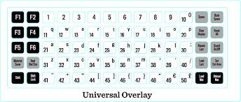 cricut universal keypad overlay joann
