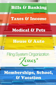 how to organize a file cabinet system filing system organization zones a bowl full of lemons