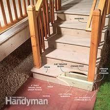 Deck Stair Handrail Height Outdoor Stair Railing Family Handyman