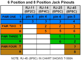 cat5e rj45 jack wiring diagram wiring diagram byblank