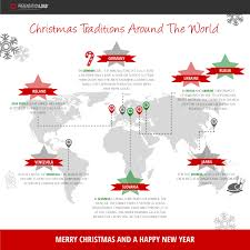 learn about traditions all the world free