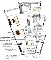 feng shui kitchen layout decorating ideas