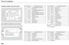 mx5 mk1 fuse box diagram wiring diagram weick