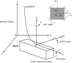 a robust observer based fault tolerant control scheme for