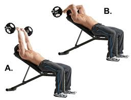 Tricep Close Grip Bench Press Health And Fitness Triceps Exercises