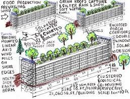 B ECOLOGICAL DESIGN Indigene Community - Sustainable apartment design