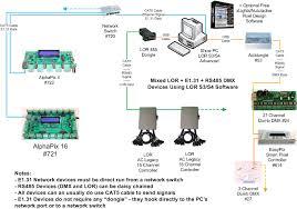 light o rama light o rama compatible controllers