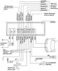 remote central locking wiring diagram remote wiring diagrams