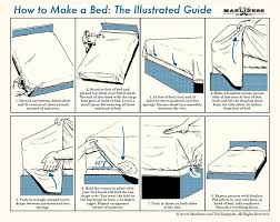 bed making how to make hospital corners on a bed a visual guide the art of