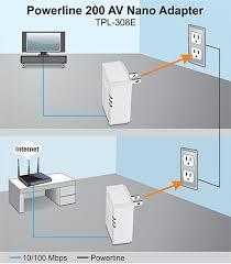tpl 308e2k trendnet products tpl 308e2k powerline 200 av nano adapter kit