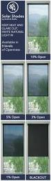 How To Blackout Windows by Best 10 Window Roller Shades Ideas On Pinterest Roller Shades