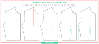 dress pattern without darts isnt that sew how to close a dart blog 1 jpg