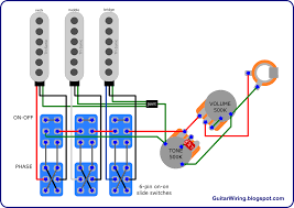 the guitar wiring blog diagrams and tips brian may u0027s red