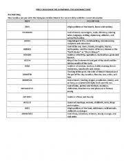 english teaching worksheets percy jackson
