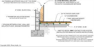 home theater hvac design 6moons com industry features room acoustics mastery expert
