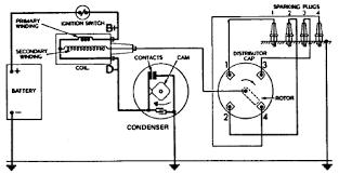 fascinating knock sensor wiring diagram photos wiring schematic