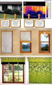 Make Curtains From Sheets How To Make Curtains From Flat Sheets Homestead U0026 Survival