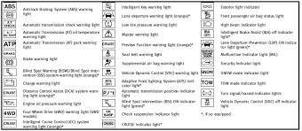 infiniti dashboard warning lights warning indicator lights and audible reminders instruments and
