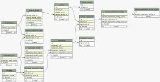 android database query disjointed android sqlite database stack overflow