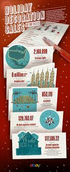 decoration sales by the digits visual ly