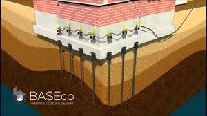 how to stabilize and lift a settled or sinking foundation with