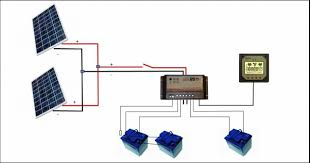 dual battery solar wiring diagram wiring diagram and schematic