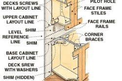 Parts Of Kitchen Cabinets by Kitchen Cabinet Parts Beautiful Modern Kitchen Cabinets For Best