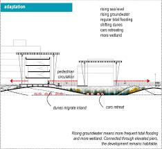 arch lab architects ennead architects ennead lab far roc proposal arch diagram