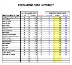 Hotel Inventory Spreadsheet by Restaurant Inventory Template Excel Project Management