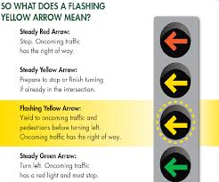 What Does A Flashing Yellow Light Mean Alaska Dot U0026pf To Introduce Flashing Yellow Arrows In Downtown