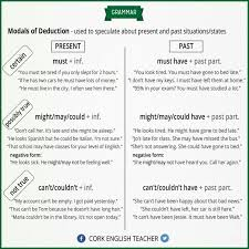 535 best grammar images on pinterest english grammar teaching