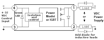 dc switching solid state relay