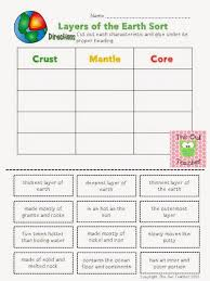 structure of the earth by claire494 teaching resources tes