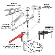 Faucet Valve Seat Wrench Flushometer Tool Guide Sloan Wrenches And Valves For Sale On