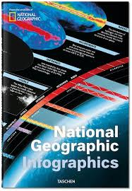 National Geographic Infographic Reveals What The Consumes 29 Best Infographics Images On Infographics Info