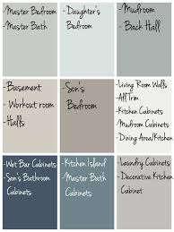 Most Popular Colors Best 25 Bedroom Colors Ideas On Pinterest Bedroom Paint Colors