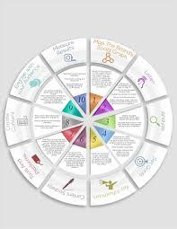 social media plan product template for social media plan content marketing templat