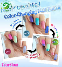 china winter popular uv gel polish best temperature change color