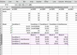 how to copy table from pdf to excel 8 surprising ways you can import data into microsoft word